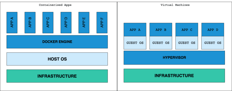 1-vm-and-docker.png