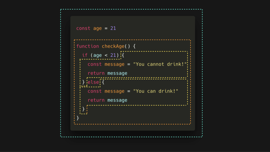 9-example-scopes.png