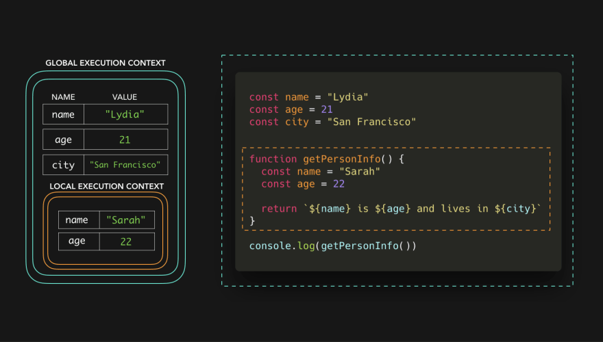 2-scope.png